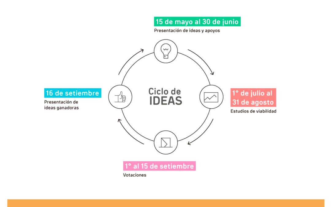 Ideas para Montevideo decide